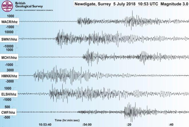 surrey granite worktops seismograph
