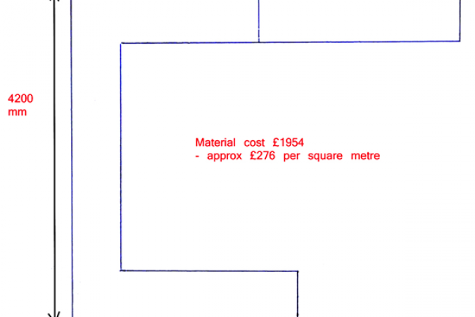 CAN YOU GIVE A PRICE PER SQUARE METRE?
