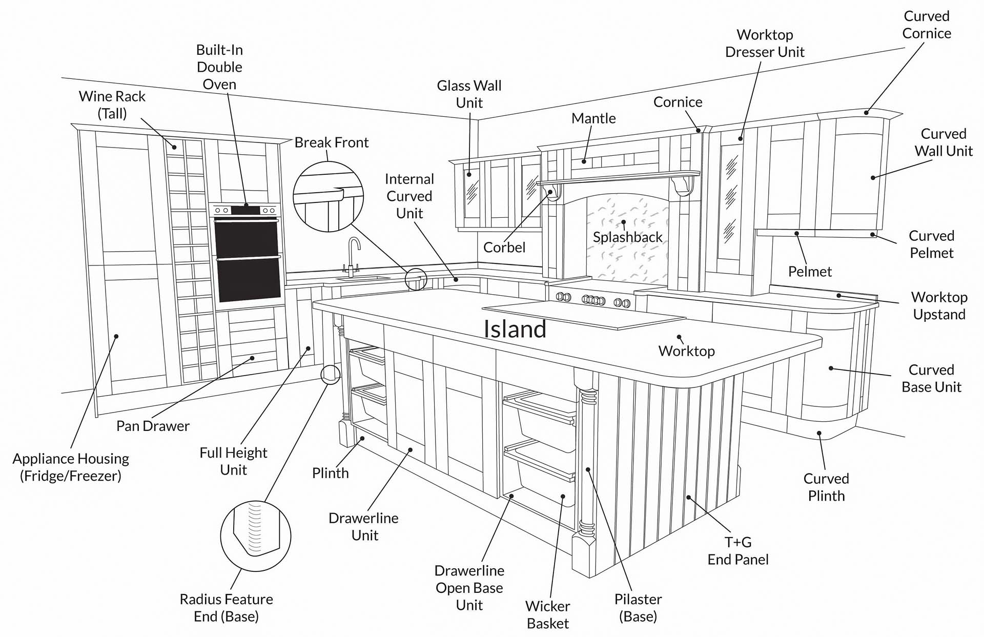 quartz granite worktops kitchen unit support faq-diagram-large-a