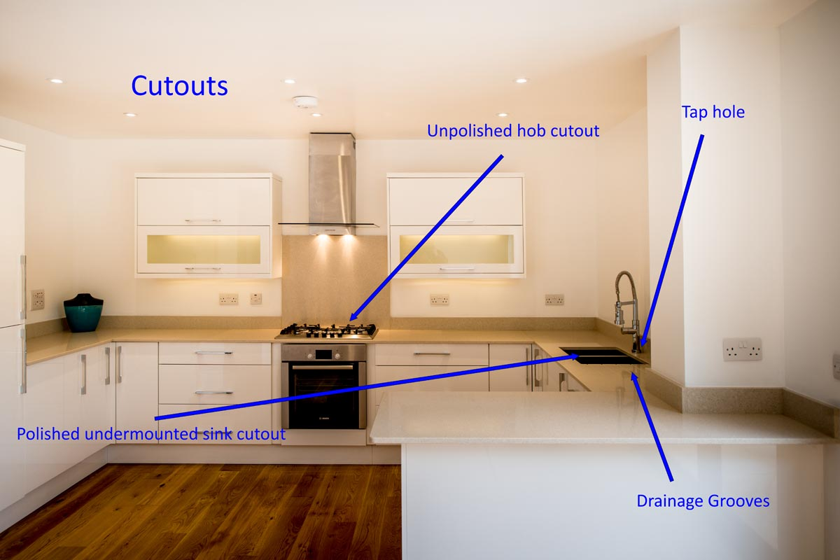 Worktop Quotation How To Measure Your Own Kitchen For