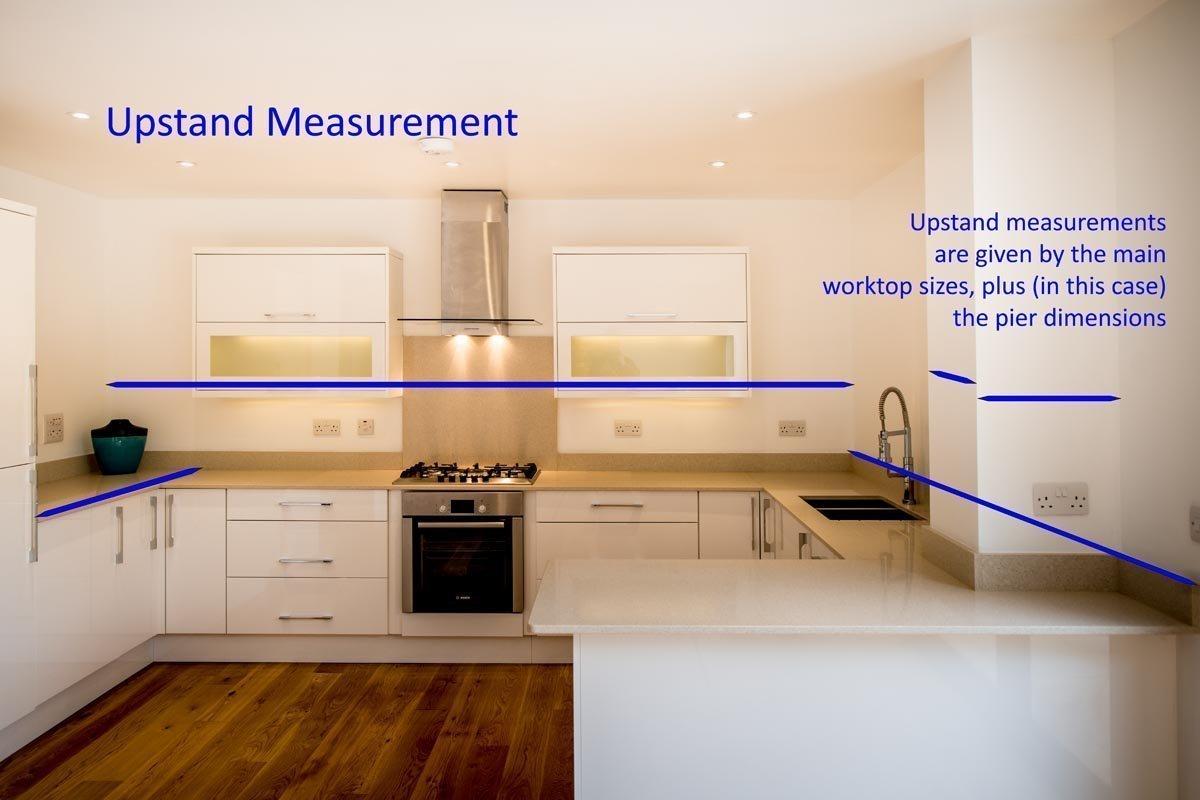 silestone_blanco_city_20mm_ashford_middlesex_130404-upstand-dimensions