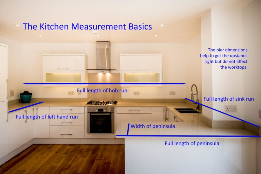 HOW TO MEASURE YOUR KITCHEN FOR A WORKTOP QUOTATION